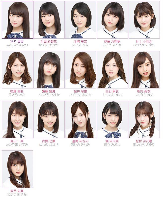 18枚目シングル大園&与田以外の選抜メンバー