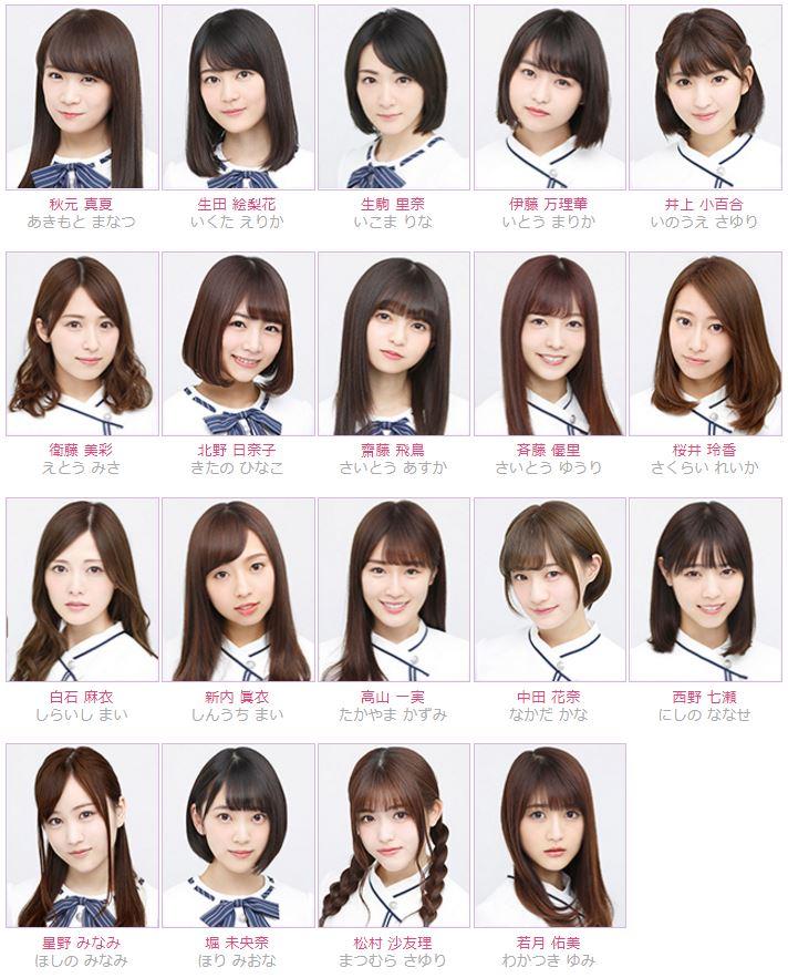 19枚目シングル選抜メンバー